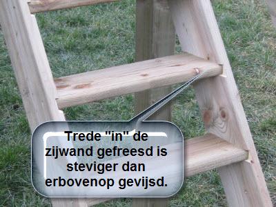 Schommel Zitzak Ikea.Waarop Let Je Best Bij De Aankoop Van Een Schommel Kinderenkoning